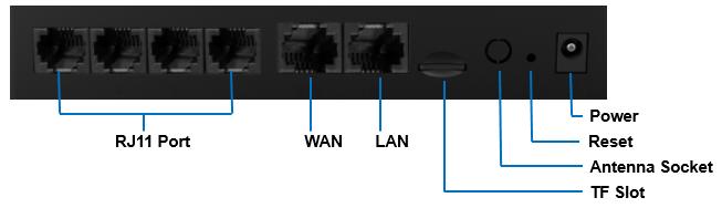 Bảng điều khiển phía sau tổng đài yeastar S20